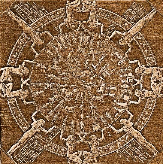 Zodiac datovania graf